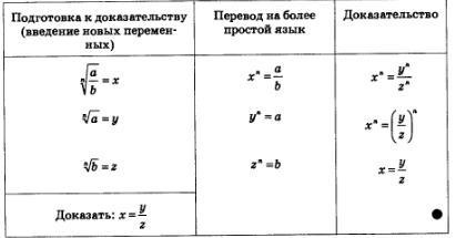 степени чисел фото