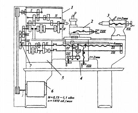 Кинематическая схема токарно винторезного станка мод 16к20 Кинематическая схема токарно винторезного станка мод...