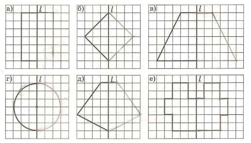 Урок 17. Симметричные фигуры — Гипермаркет знаний