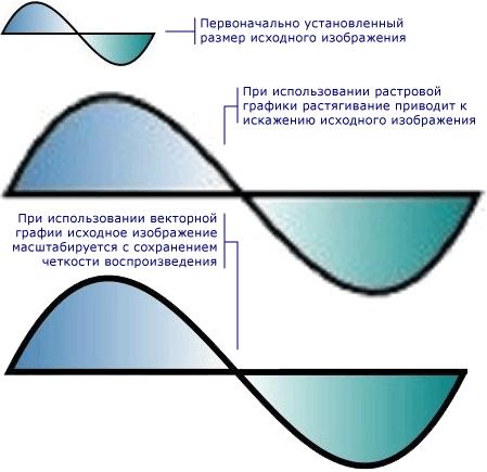 урок растровая графика: