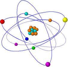 Найважливіші поняття хімії. Повні уроки — Гипермаркет знаний