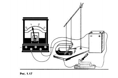 схемы бытовых устройств