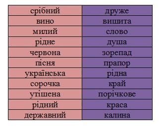 Конспект уроку з української мови 4