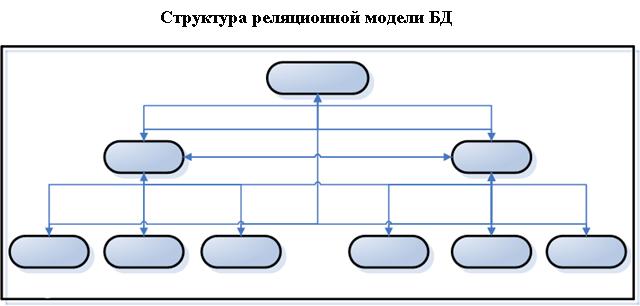 Как создать базу знаний на прологе