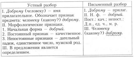 Прилагательные на букву Р и содержащие в середине