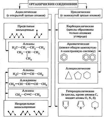 ...(по строению углеродной цепи молекул). называют алканами, они имеют общую формулу СnH2n + 2, где n - число атомов...