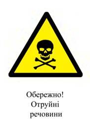 Правила поведінки учнів у хімічному