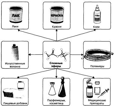 Химия 10 Класс Рудзитис Фельдман 1991 скачать