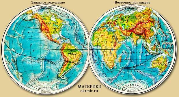 Фішки до уроку на тему материки землі