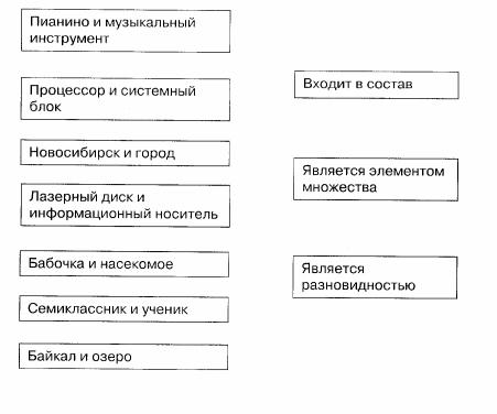 1 Схема состава объекта