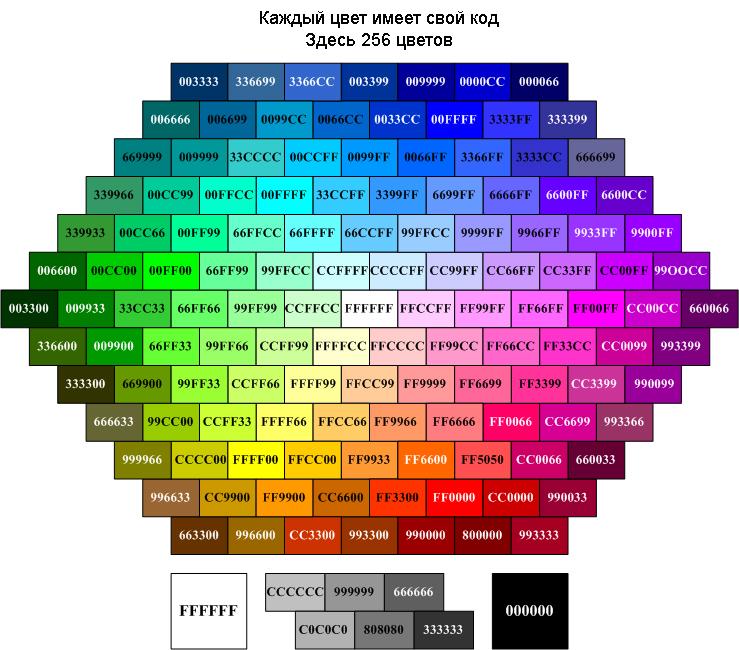 Как сделать цветной титул в - PPccabFiles.РУ :: Полезные Советы