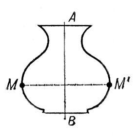 Презентація уроку симетрія відносно