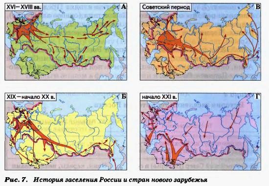 История заселения территории России и стран нового зарубежья
