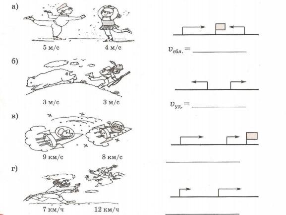Решебник по Математике 6 Класс Янченко