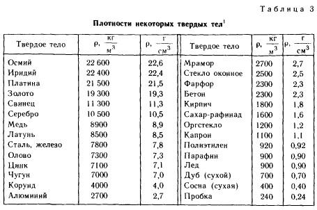Инструменты для маникюра и педикюра профессиональные купить - 179