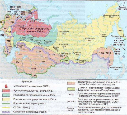 Формирование государственной территории России.