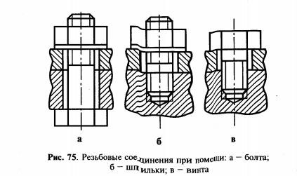 11 заклёпка крепежное изделие в форме гладкого цилиндрического стержня с головкой на одном конце