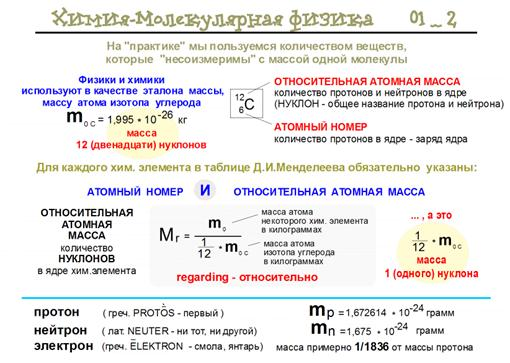 гдз по химии 9 класс габриелян скачать pdf