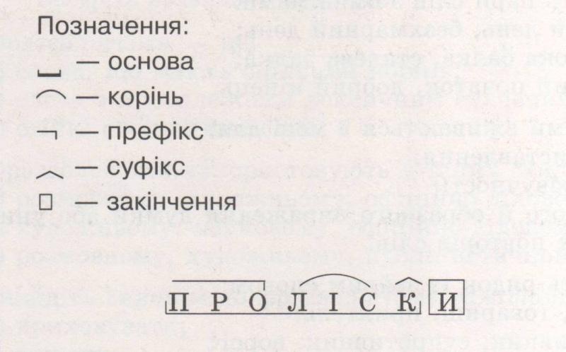 слова до: