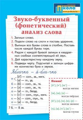 По английскому языку 8 класс эванс