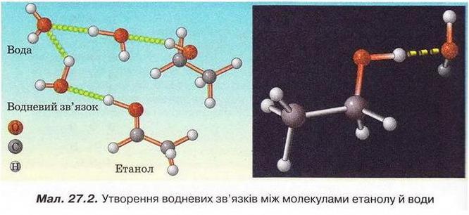 Їхні молекулярні електронні та