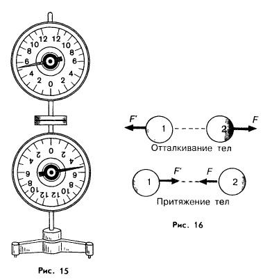 Законы Ньютона — Википедия