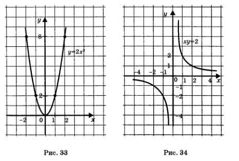 График уравнения: school.xvatit.com/index.php?title=Системы_уравнений...