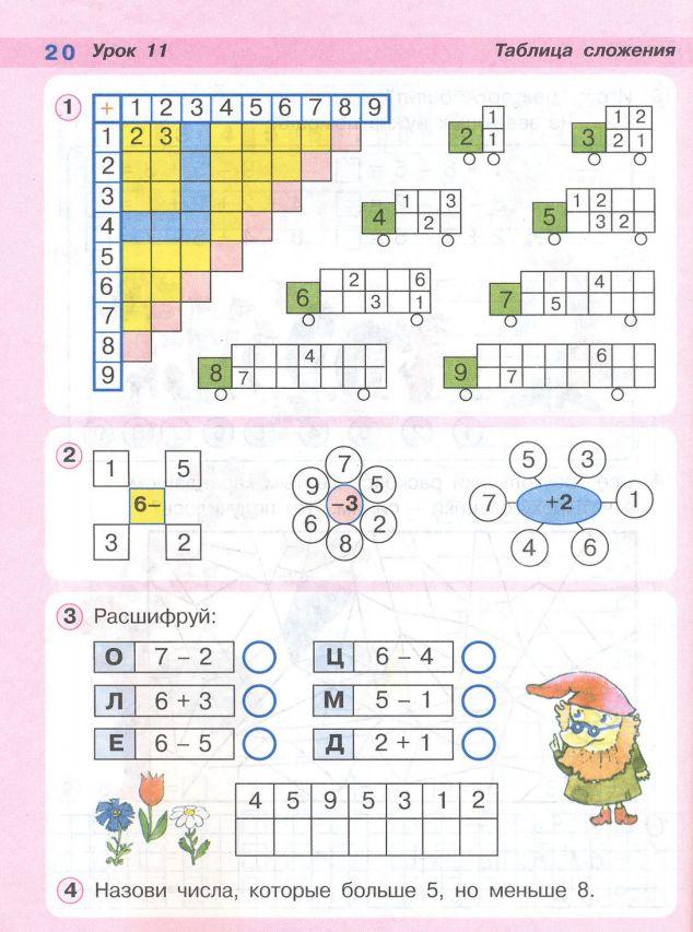 Математика. 1 класс.