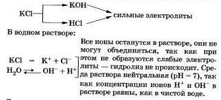 Гидролиз