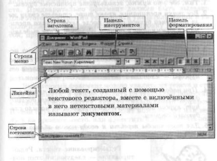 Окно текстового процессора