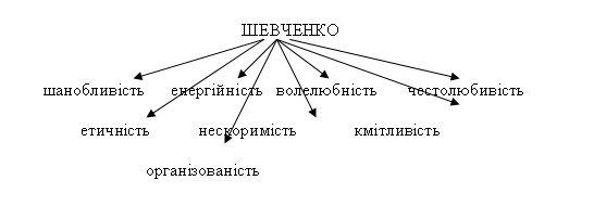 речення с мягким знаком приклади