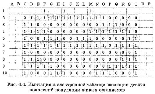 Имитация в электронной таблице эволюции поколений