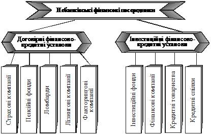 схема класифікації юридичних фактів