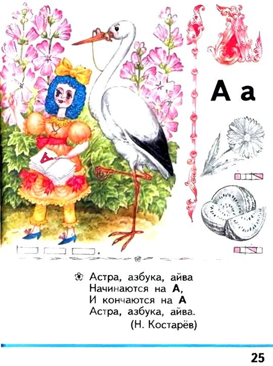 Конспект Уроков по русскому языку