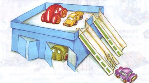 Коробка своими руками гаража