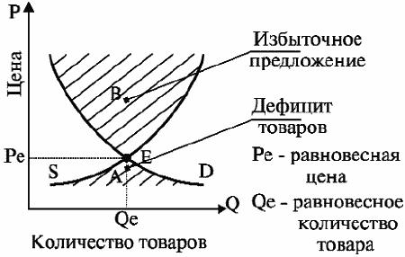 Книги підручники економіки скачати