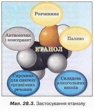 Гліцерин, їхні молекулярні, електронні та структурні формули ...