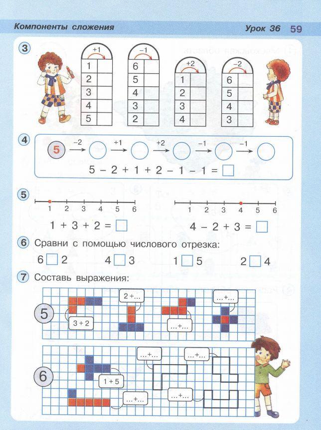 Математика 1 класс скачать книгу