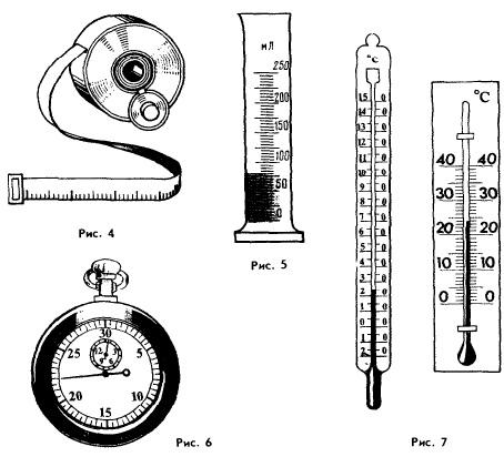 По мере развития физики и техники