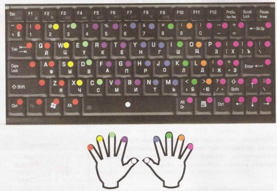 кверти клавиатура на андроид