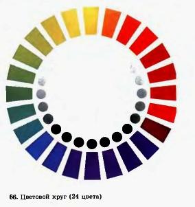Beauty Things / Цветовой Круг 24 Цвета