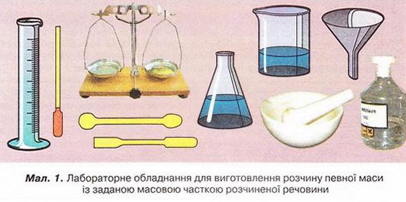 Назви предметів лабораторного