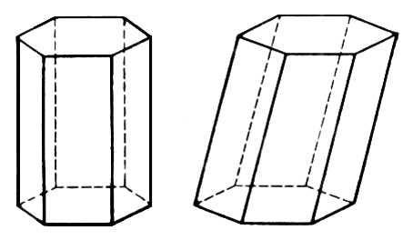 Урок и презентация объём прямой призмы и цилиндра