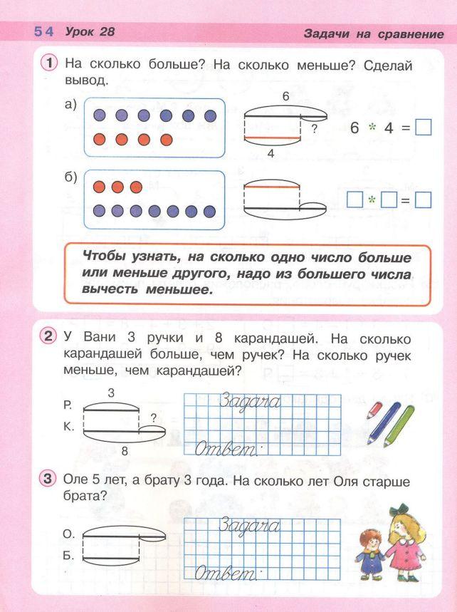 Схемы задач по петерсону 1 класс