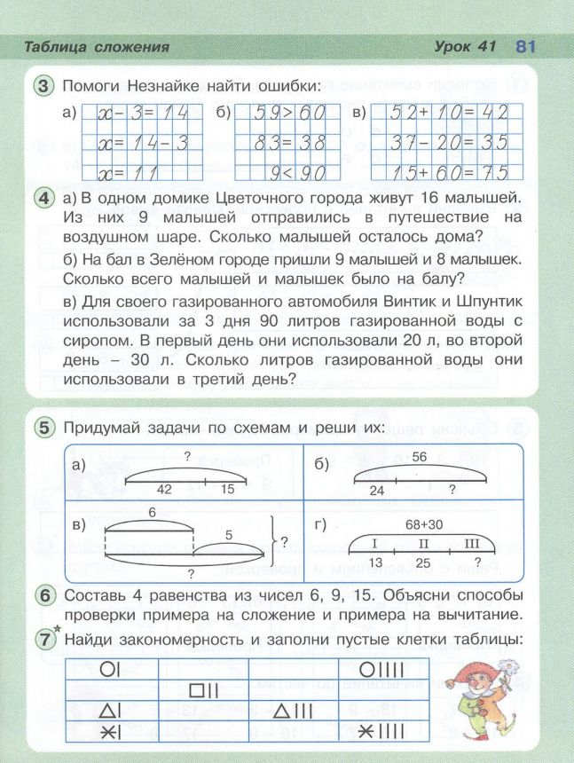Георгиевна математика 1 класс