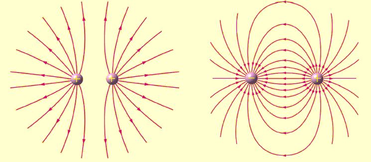 Відео до уроку взаємодія заряджених