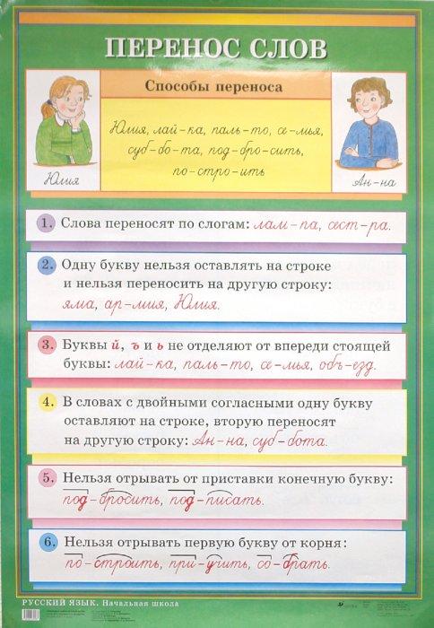 презентація powerpoint скачать на українській мові