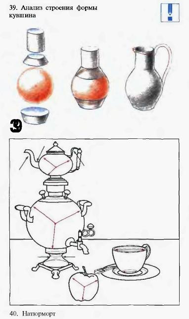 формообразования рисунке элементы в