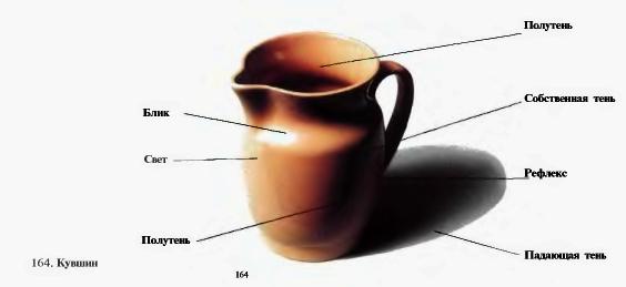 кувшин рисунок: