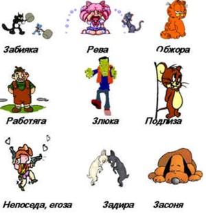 Решебник за 8 Класс по русскому языку Малыхина